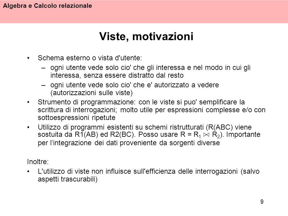 Viste, motivazioni Schema esterno o vista d utente:
