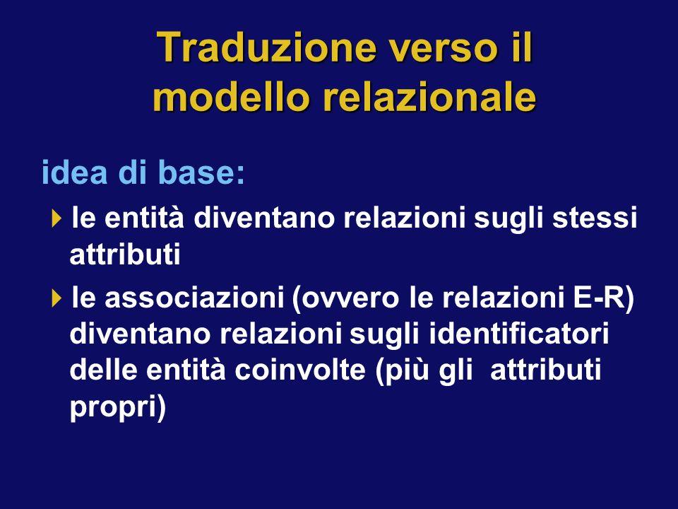 Traduzione verso il modello relazionale
