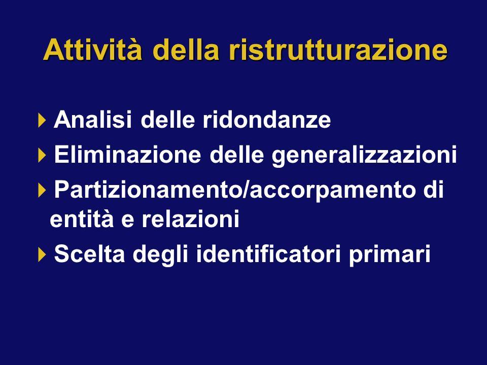 Attività della ristrutturazione