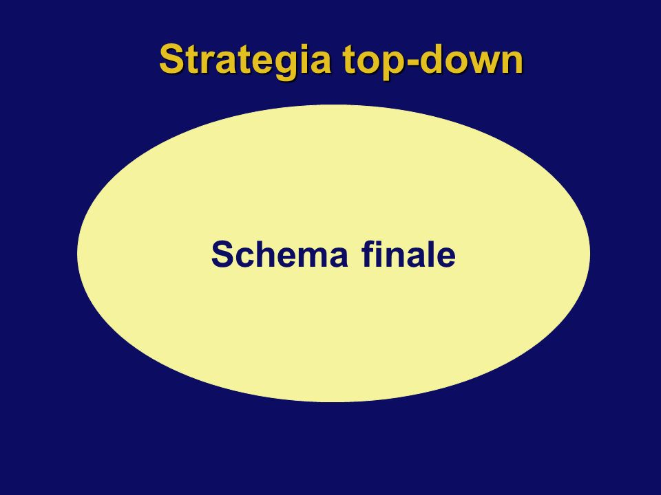 Strategia top-down Schema finale Schema intermedio Specifiche