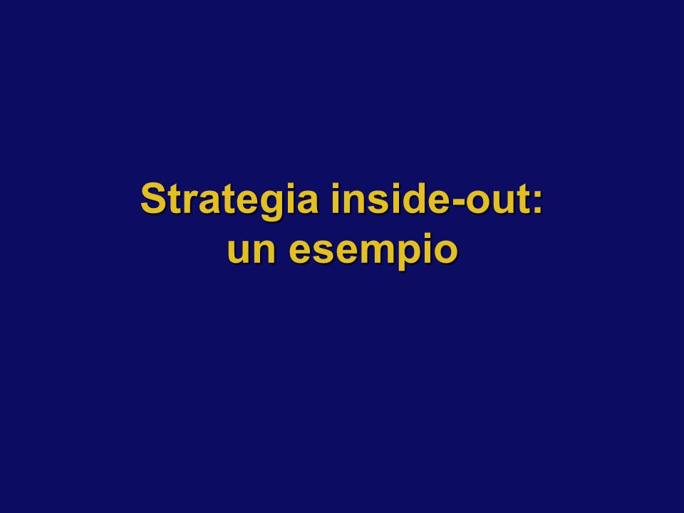 Strategia inside-out: un esempio
