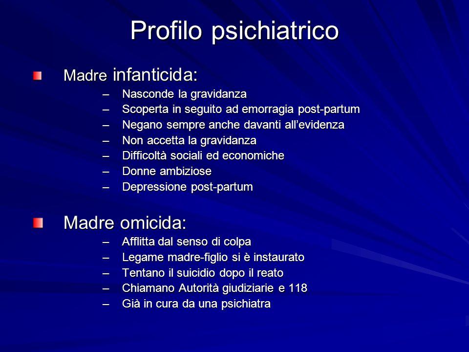 Profilo psichiatrico Madre omicida: Madre infanticida: