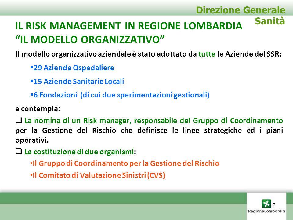 Il Risk Management in Regione Lombardia Il modello organizzativo
