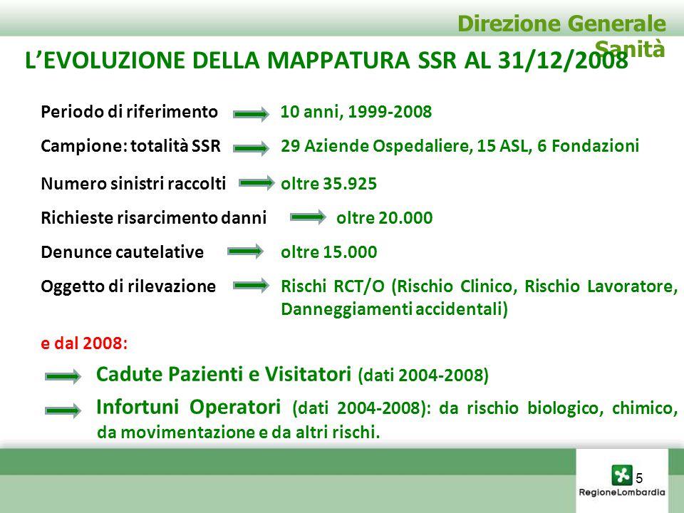 L'EVOLUZIONE DELLA MAPPATURA SSR al 31/12/2008