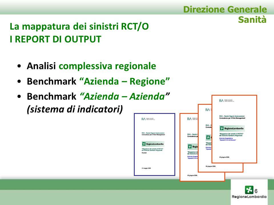 La mappatura dei sinistri RCT/O I REPORT DI OUTPUT