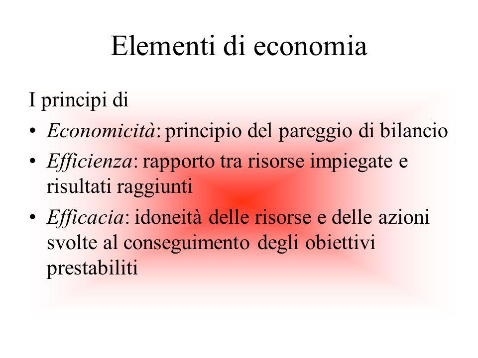 Elementi di economia I principi di