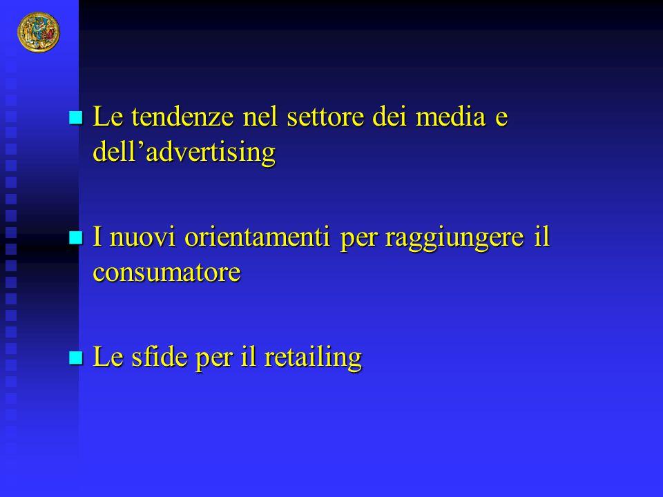 Le tendenze nel settore dei media e dell'advertising