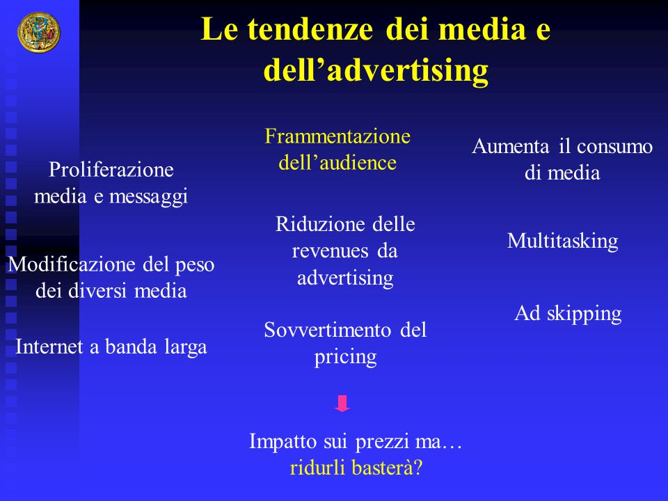 Le tendenze dei media e dell'advertising