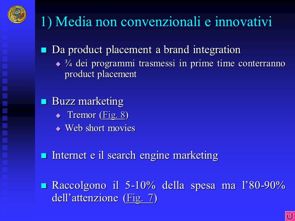 1) Media non convenzionali e innovativi