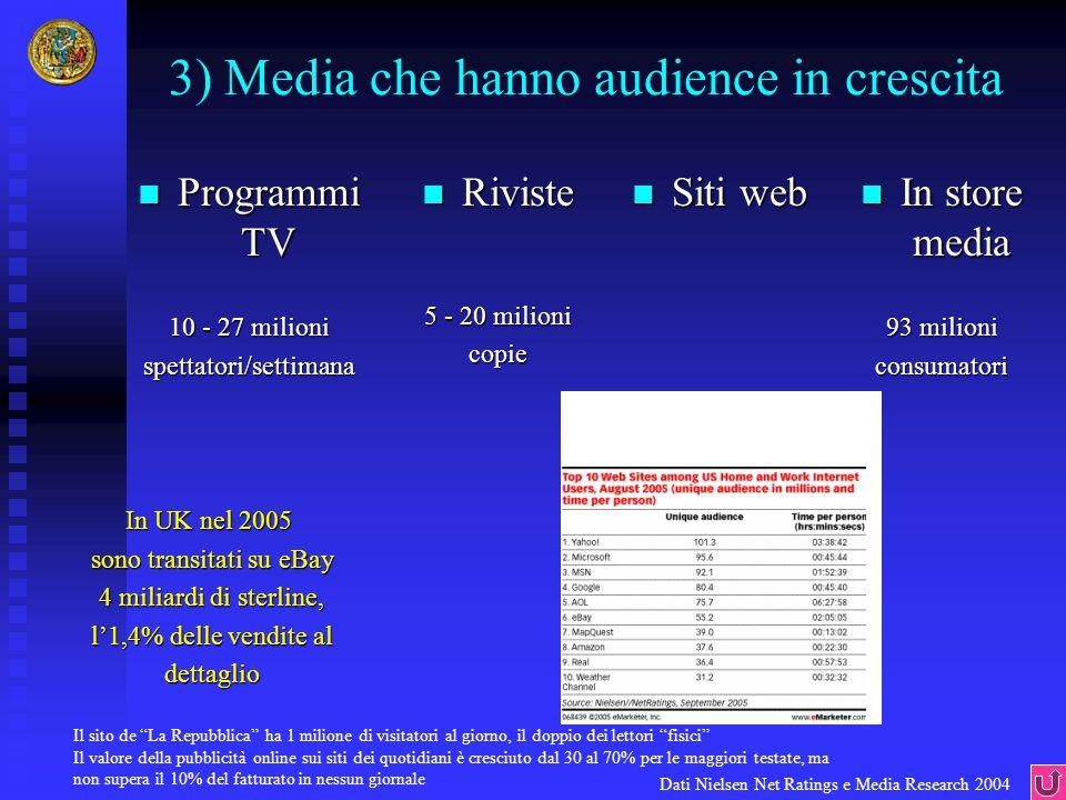 3) Media che hanno audience in crescita