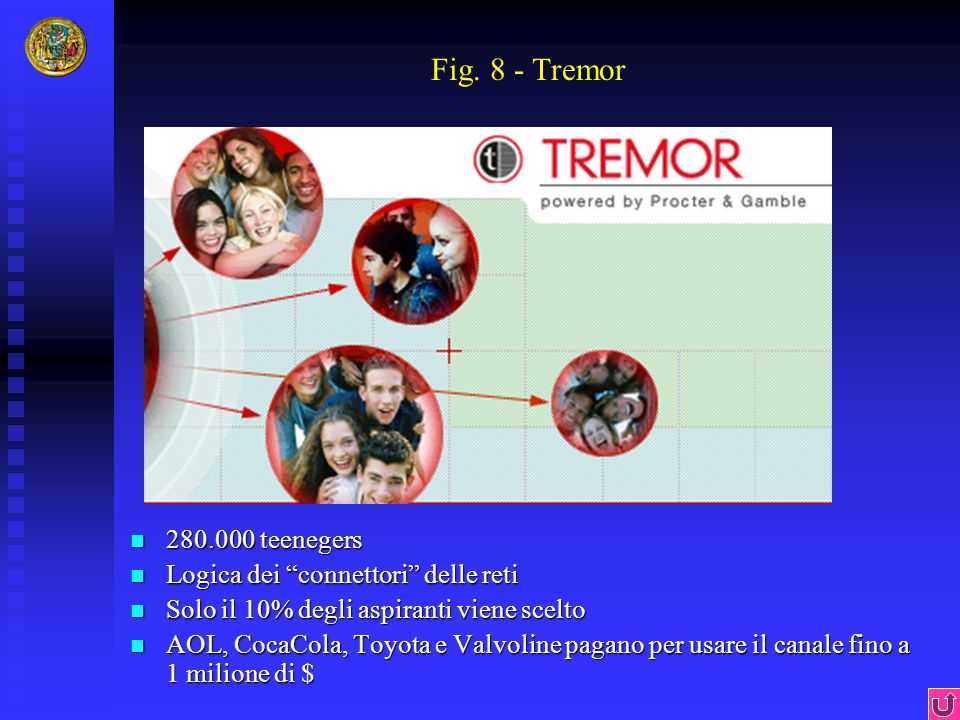 Fig. 8 - Tremor 280.000 teenegers Logica dei connettori delle reti