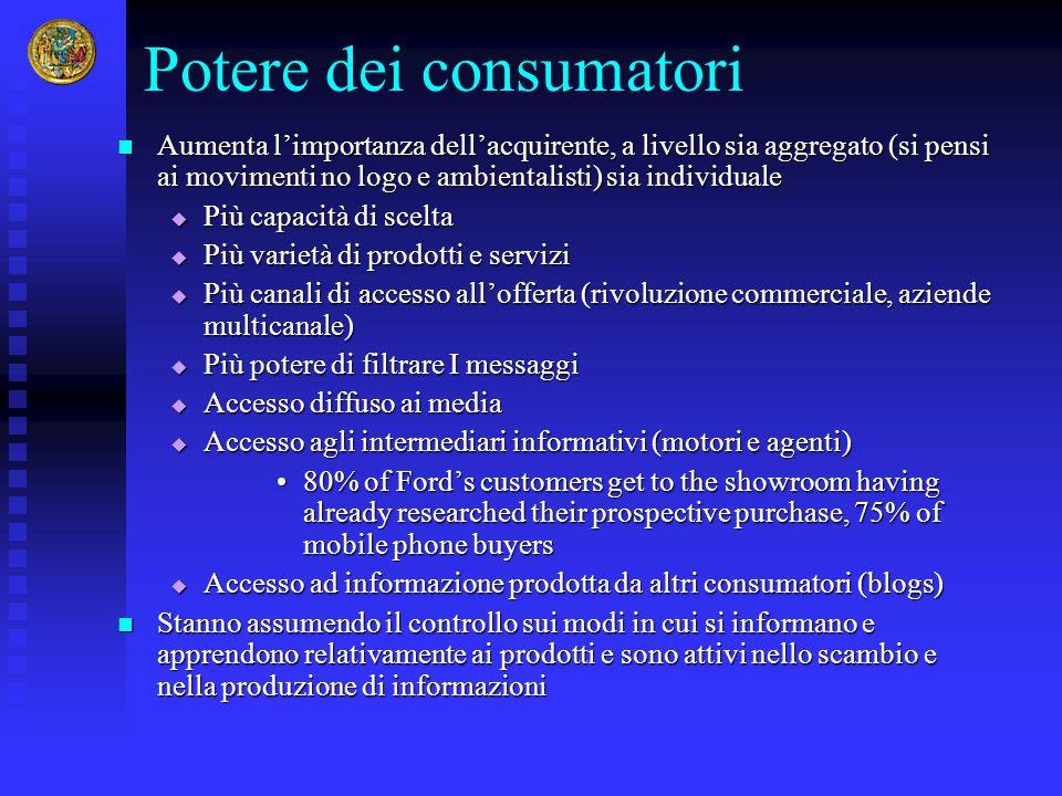 Potere dei consumatori