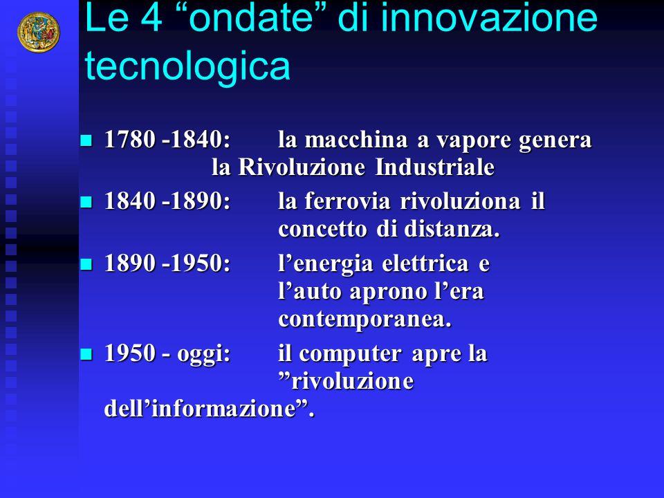 Le 4 ondate di innovazione tecnologica