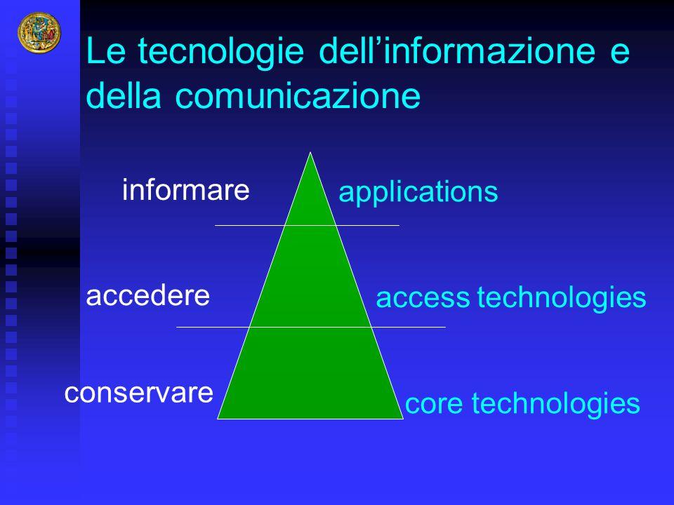 Le tecnologie dell'informazione e della comunicazione