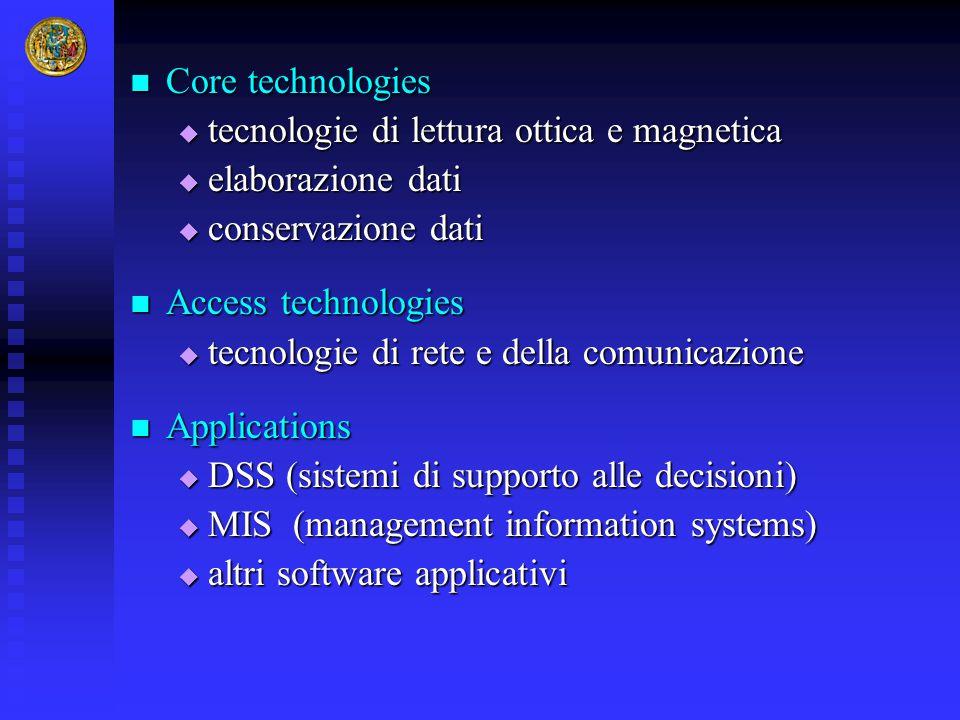 Core technologies tecnologie di lettura ottica e magnetica. elaborazione dati. conservazione dati.
