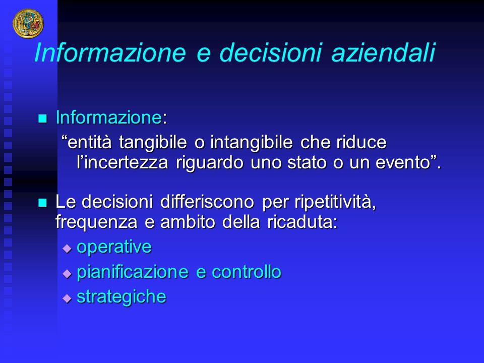 Informazione e decisioni aziendali