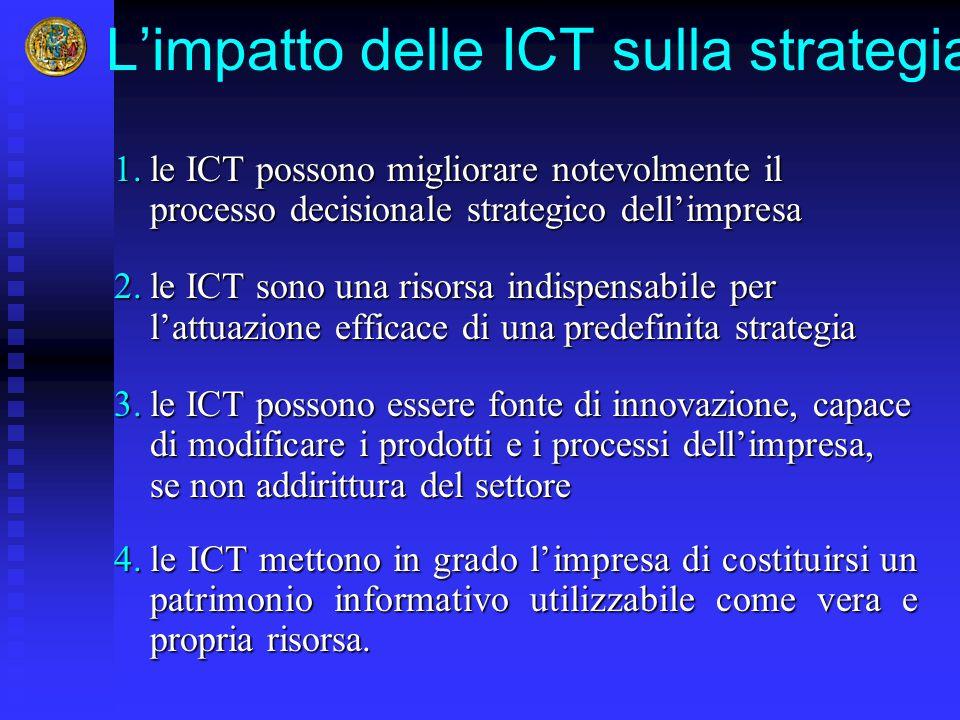L'impatto delle ICT sulla strategia
