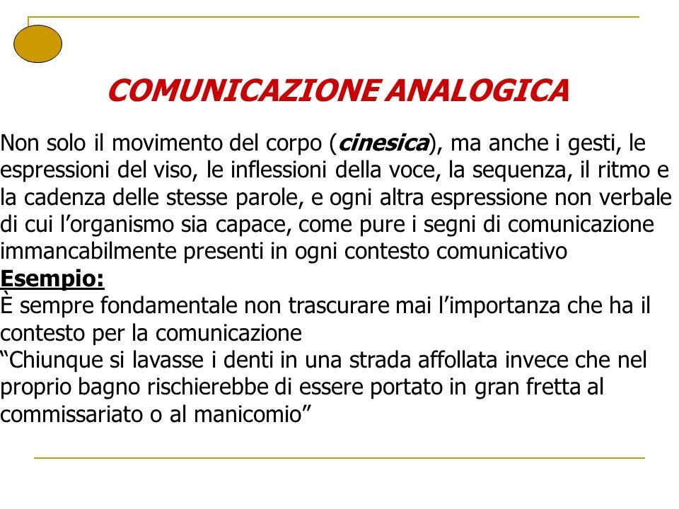 COMUNICAZIONE ANALOGICA