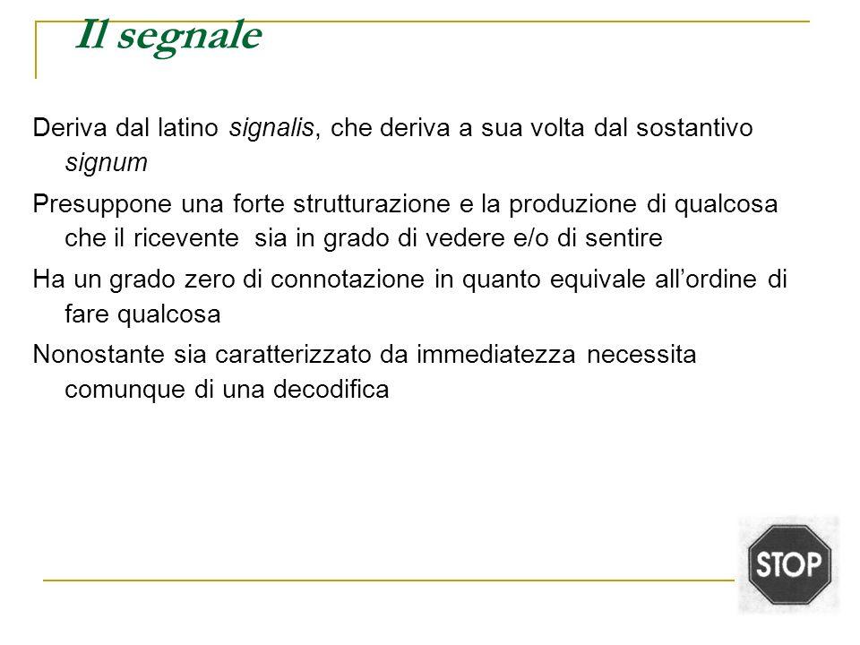 Il segnale Deriva dal latino signalis, che deriva a sua volta dal sostantivo signum.