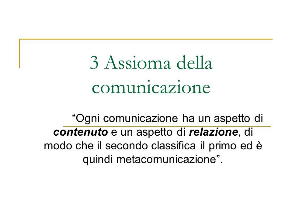 3 Assioma della comunicazione