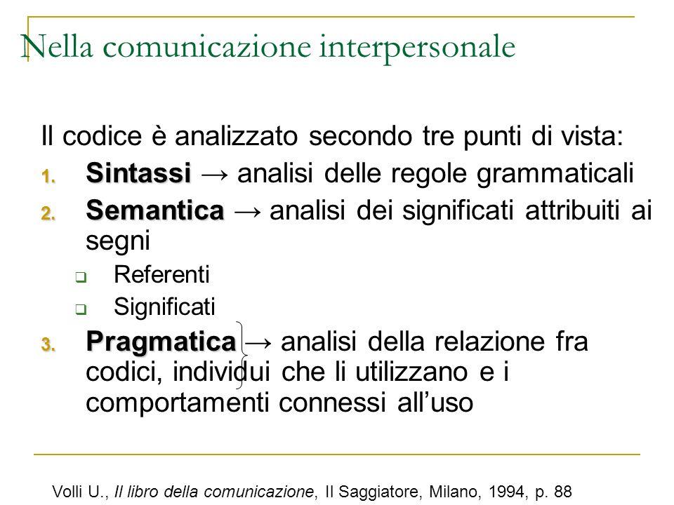 Nella comunicazione interpersonale