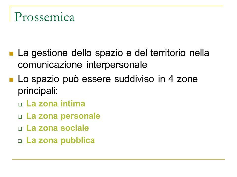 Prossemica La gestione dello spazio e del territorio nella comunicazione interpersonale. Lo spazio può essere suddiviso in 4 zone principali:
