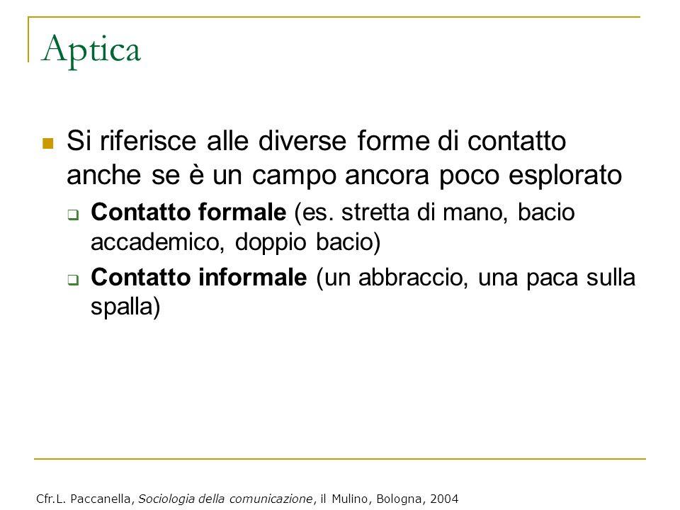 Aptica Si riferisce alle diverse forme di contatto anche se è un campo ancora poco esplorato.