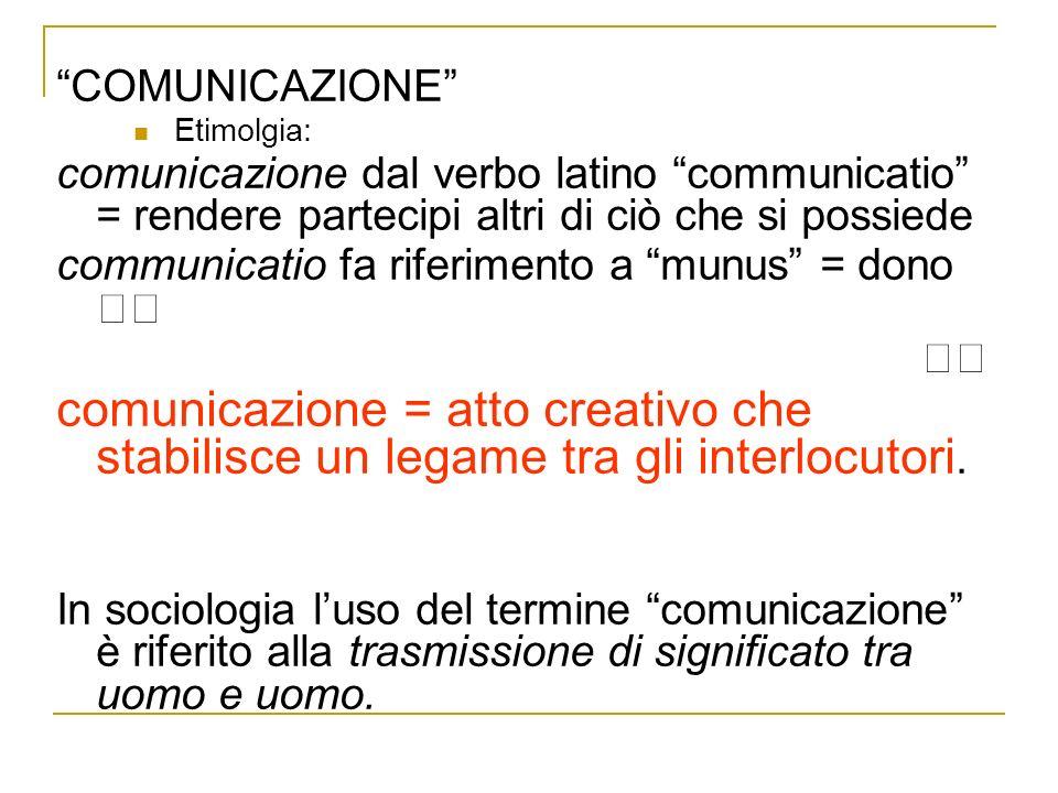 COMUNICAZIONE Etimolgia: comunicazione dal verbo latino communicatio = rendere partecipi altri di ciò che si possiede.