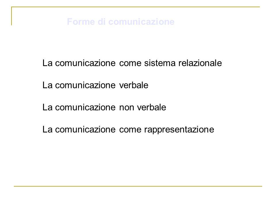 Forme di comunicazione