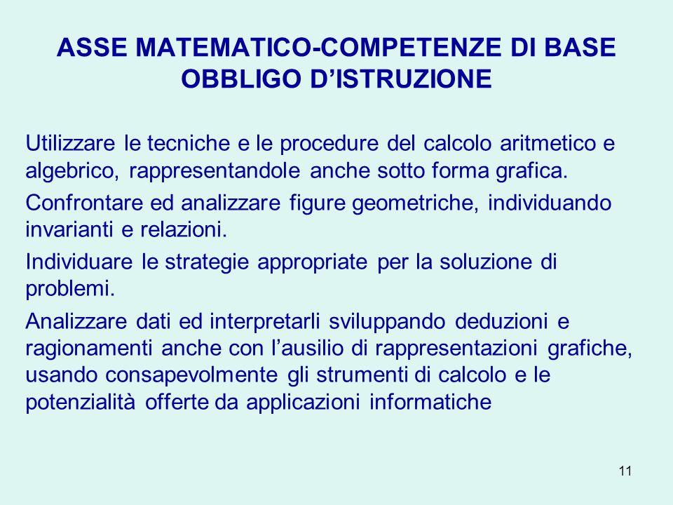 ASSE MATEMATICO-COMPETENZE DI BASE OBBLIGO D'ISTRUZIONE