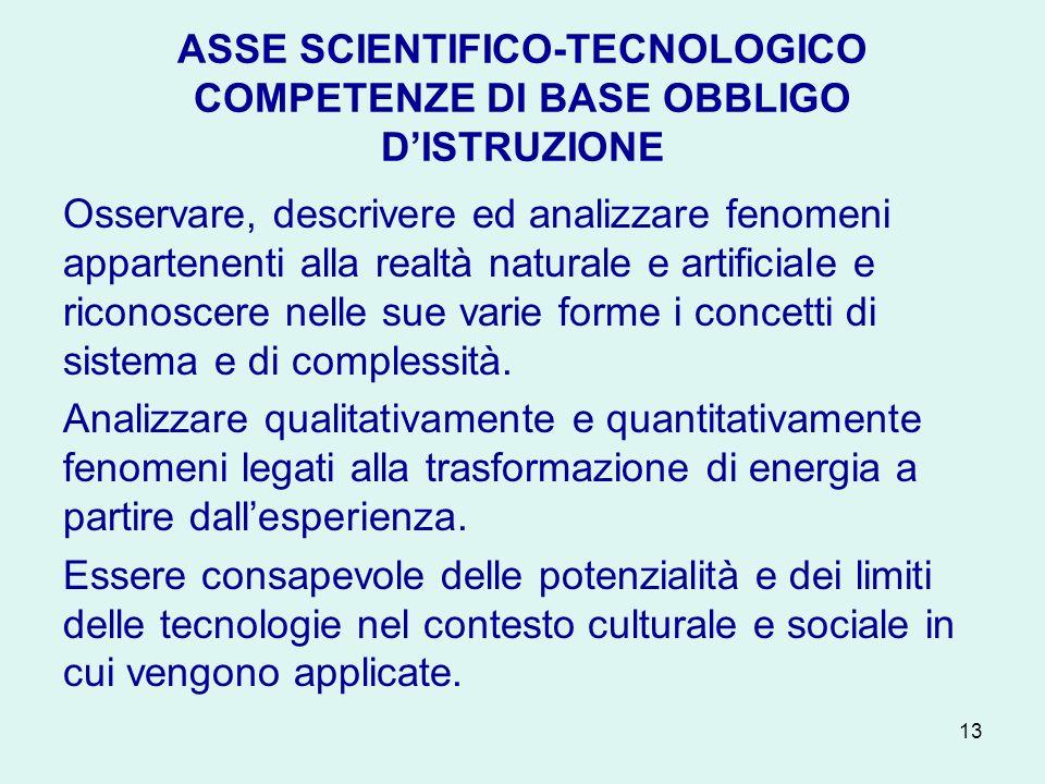 ASSE SCIENTIFICO-TECNOLOGICO COMPETENZE DI BASE OBBLIGO D'ISTRUZIONE