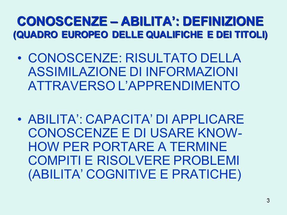 CONOSCENZE – ABILITA': DEFINIZIONE (QUADRO EUROPEO DELLE QUALIFICHE E DEI TITOLI)