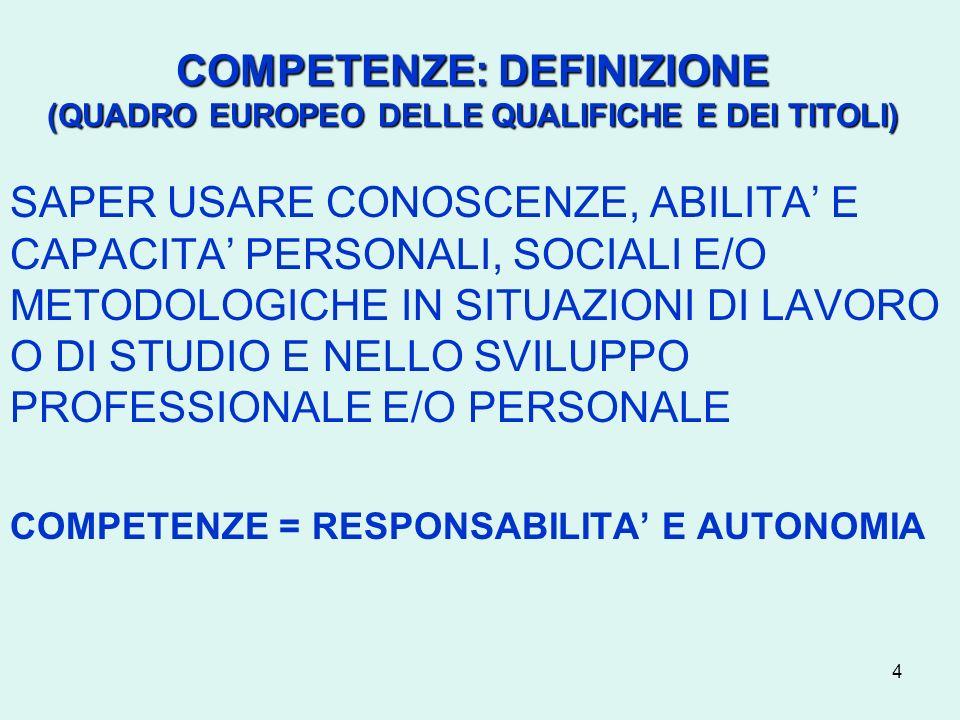 COMPETENZE: DEFINIZIONE (QUADRO EUROPEO DELLE QUALIFICHE E DEI TITOLI)
