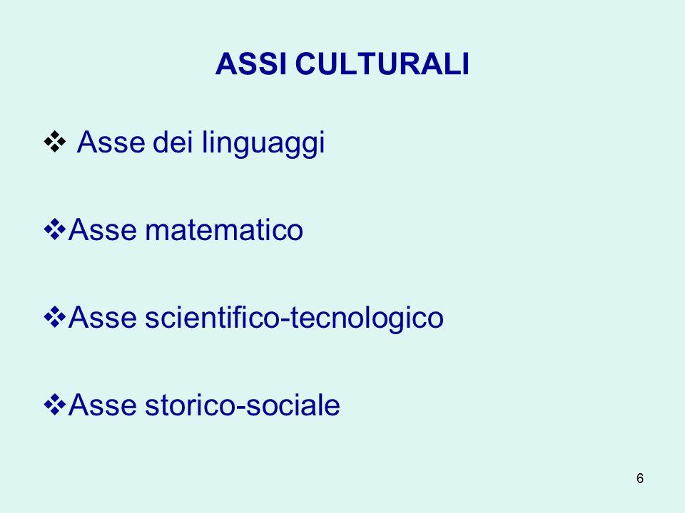 Asse scientifico-tecnologico Asse storico-sociale
