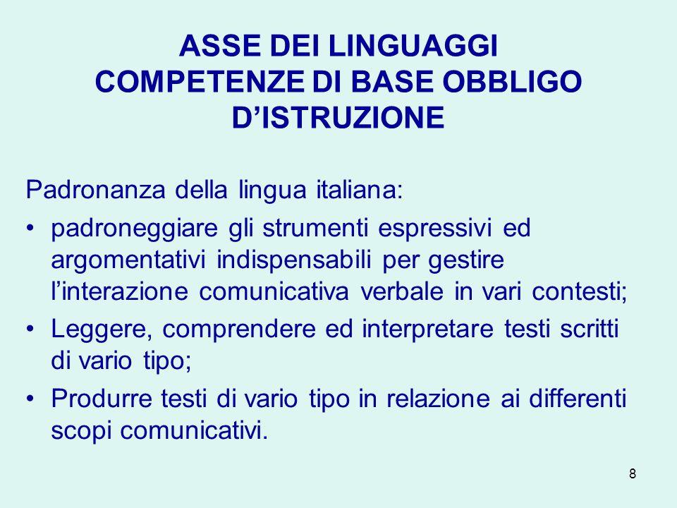 ASSE DEI LINGUAGGI COMPETENZE DI BASE OBBLIGO D'ISTRUZIONE