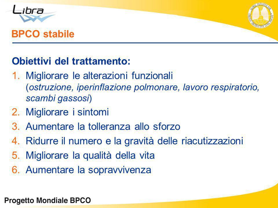 BPCO stabile Obiettivi del trattamento: