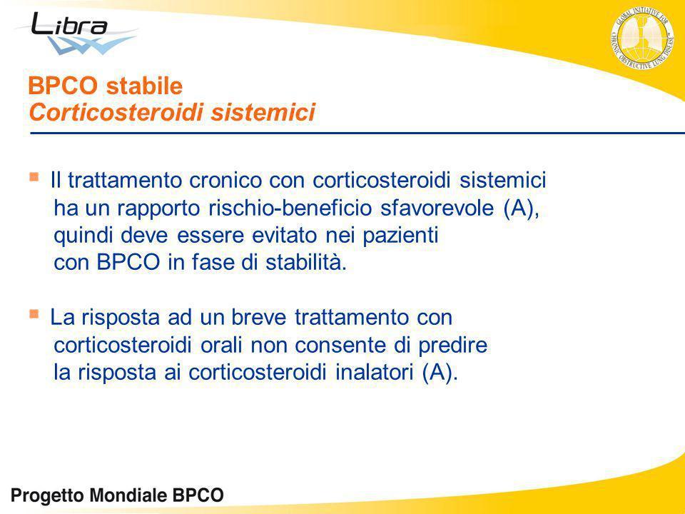 BPCO stabile Corticosteroidi sistemici