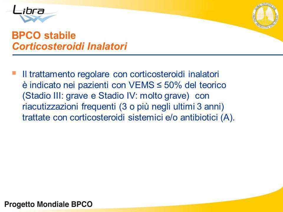 BPCO stabile Corticosteroidi Inalatori