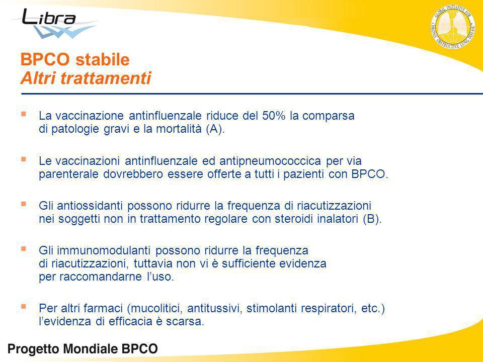 BPCO stabile Altri trattamenti