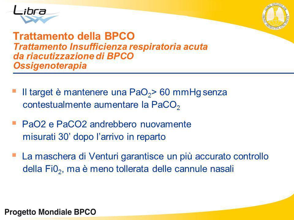 Trattamento della BPCO Trattamento Insufficienza respiratoria acuta da riacutizzazione di BPCO Ossigenoterapia
