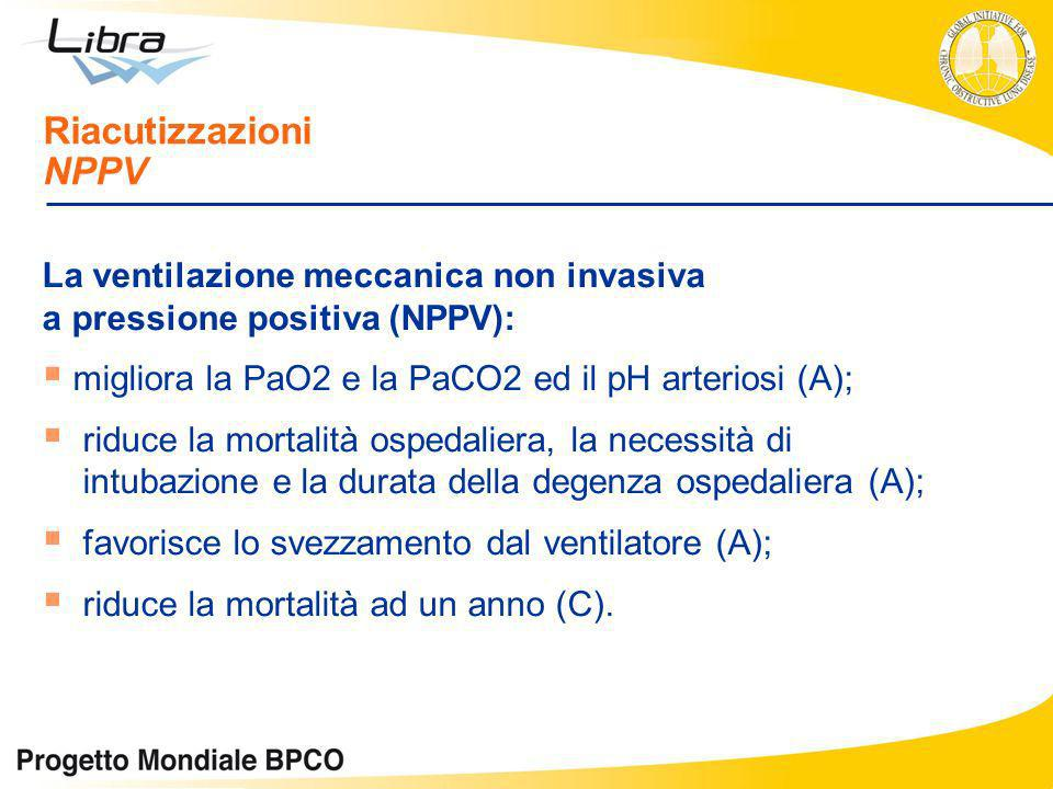 Riacutizzazioni NPPV La ventilazione meccanica non invasiva a pressione positiva (NPPV):