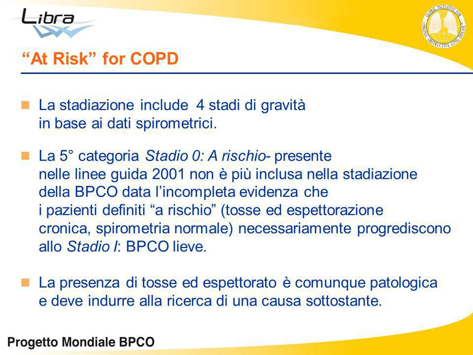 At Risk for COPD La stadiazione include 4 stadi di gravità in base ai dati spirometrici.