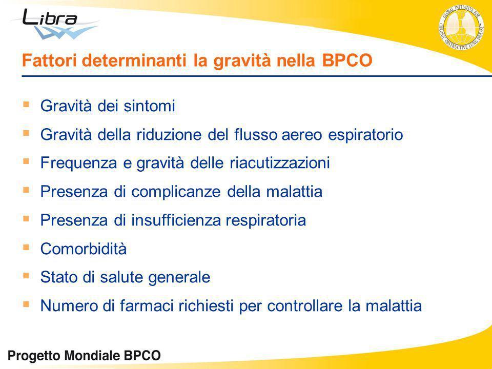 Fattori determinanti la gravità nella BPCO