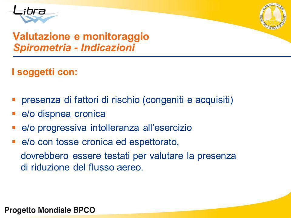 Valutazione e monitoraggio Spirometria - Indicazioni