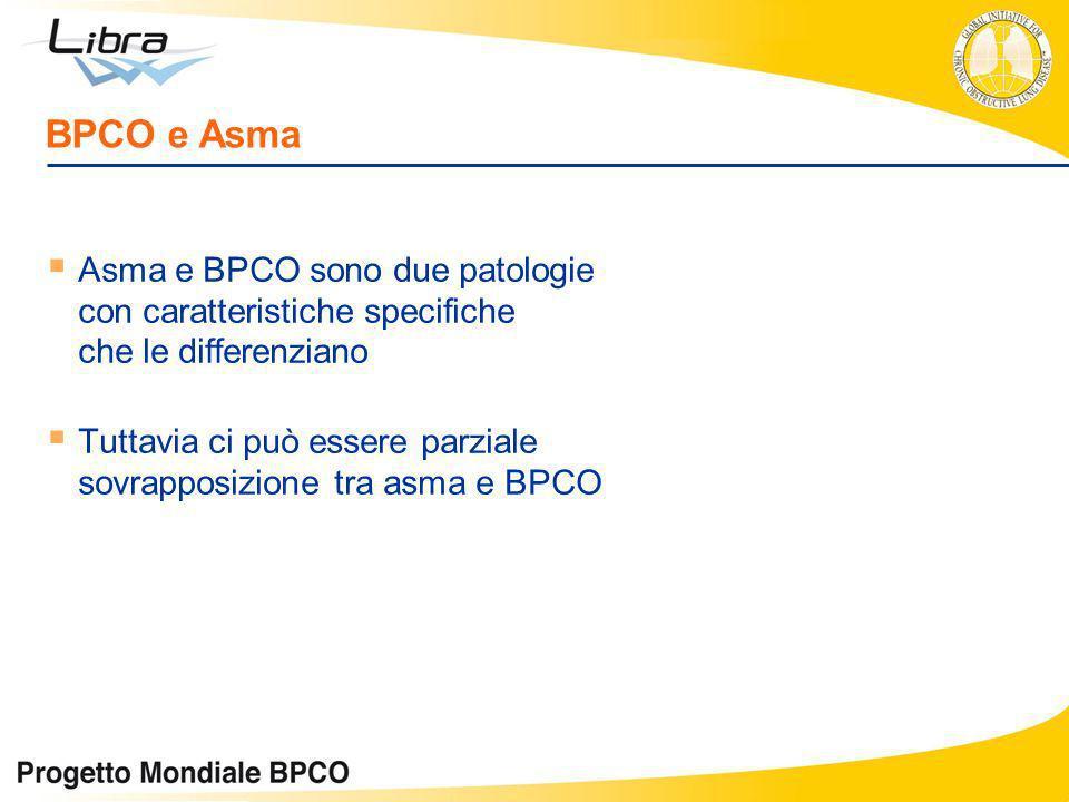 BPCO e Asma Asma e BPCO sono due patologie con caratteristiche specifiche che le differenziano.