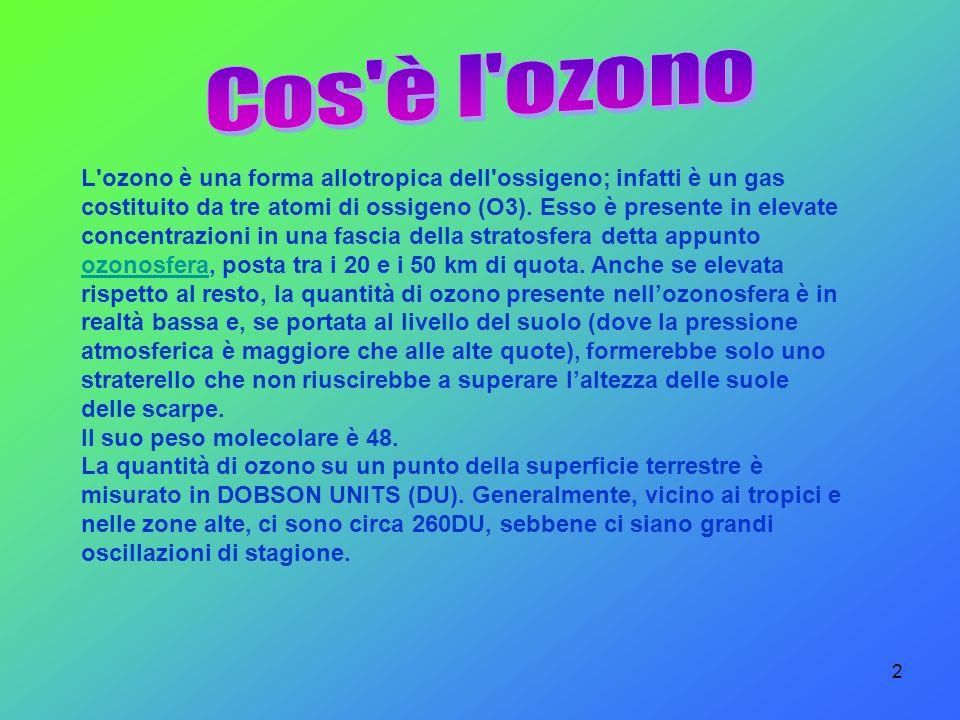 Cos è l ozono