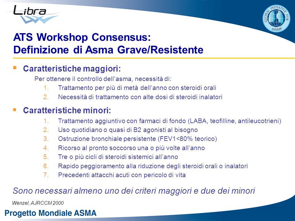 ATS Workshop Consensus: Definizione di Asma Grave/Resistente