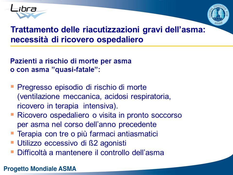 Trattamento delle riacutizzazioni gravi dell'asma: necessità di ricovero ospedaliero