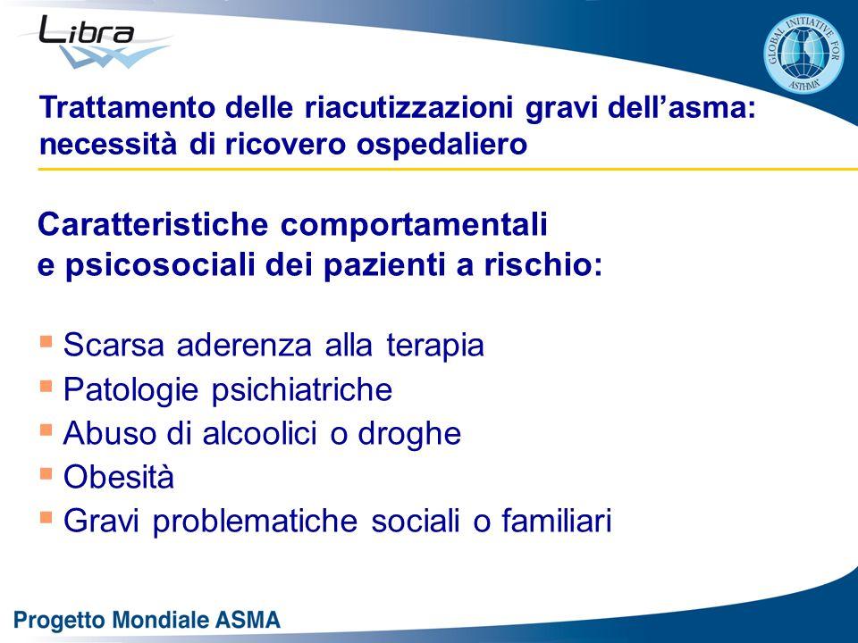 Caratteristiche comportamentali e psicosociali dei pazienti a rischio: