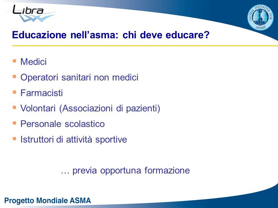 Educazione nell'asma: chi deve educare